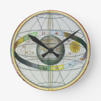 Map of Christian Constellations, from 'The Celesti Round Clocks