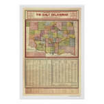 Map of Oklahoma and Indian Territory 1905 Posters