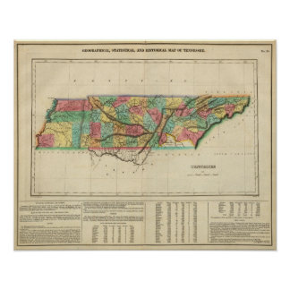 Map Of Tennessee Poster