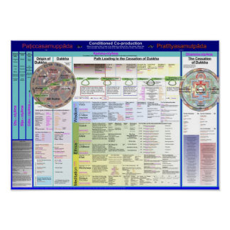 Map of Terms 2.17 Poster