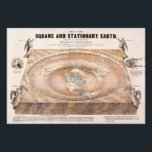 "Map of the Square and Stationary Earth by Ferguson Photo Print<br><div class=""desc"">.</div>"