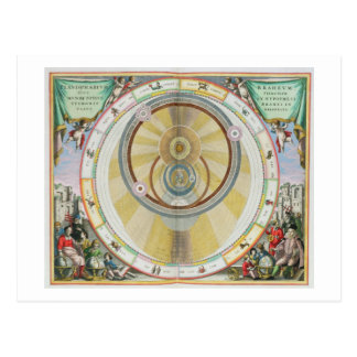 Map showing Tycho Brahe s System of Planetary Orbi Postcards