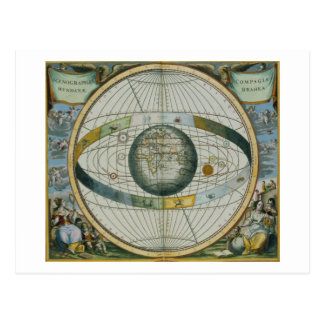 Map Showing Tycho Brahe s System of Planetary Orbi Post Card