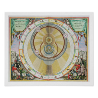 Map showing Tycho Brahe s System of Planetary Orbi Posters