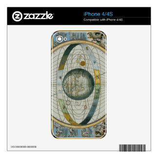 Map Showing Tycho Brahe's System of Planetary Orbi iPhone 4 Decals