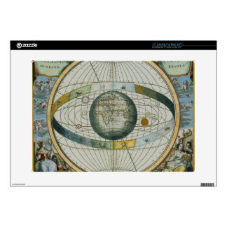 Map Showing Tycho Brahe's System of Planetary Orbi Laptop Skin