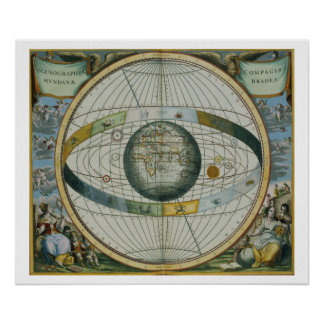 Map Showing Tycho Brahe's System of Planetary Orbi Print
