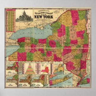 Mapa 1896 de los ferrocarriles y de los municipios poster