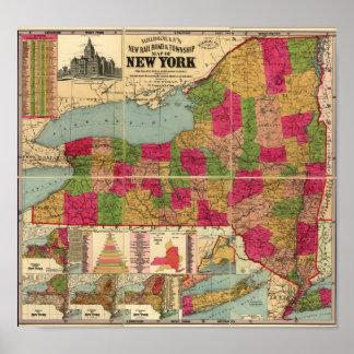 Mapa 1896 de los ferrocarriles y de los municipios póster