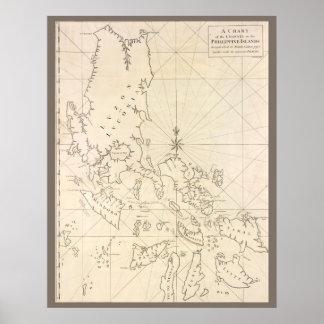 Mapa antiguo de las Filipinas Póster