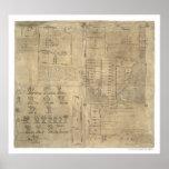Mapa azteca 1540 de las tierras de Oztoticpac Póster