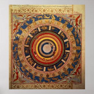 "Mapa celestial, del ""ut Teverih de Zubdet"" cerca Póster"