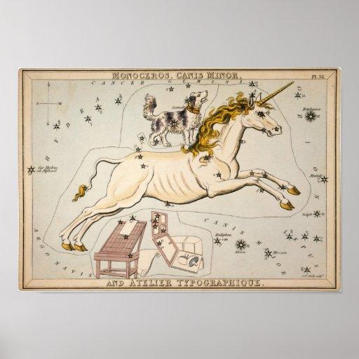 Mapa celestial del vintage póster