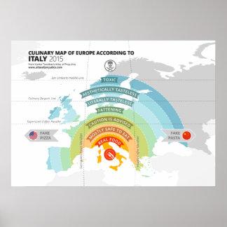 Mapa culinario de Europa según Italia Póster