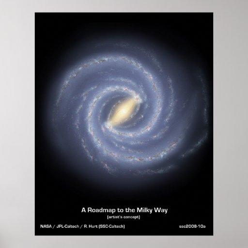 Mapa de camino de la galaxia a la vía láctea póster
