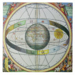 Mapa de constelaciones cristianas, 'del Celesti Azulejo Cerámica