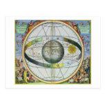 Mapa de constelaciones cristianas, 'del Celesti Postal