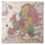 Mapa de Europa 3 Tejas Cerámicas