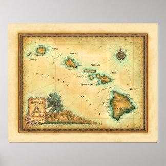 Mapa de Hawaii tamaños 1 Posters