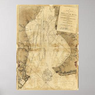 Mapa de la bahía de Delaware, Delaware (1779) Póster