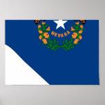 Mapa de la bandera de Nevada Poster