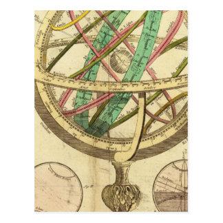 Mapa de la esfera tarjeta postal