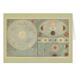 Mapa de la Sistema Solar 1873, carta del arte del  Tarjeta