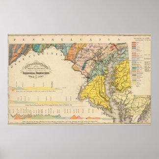 Mapa de Maryland y del distrito de Columbia Póster