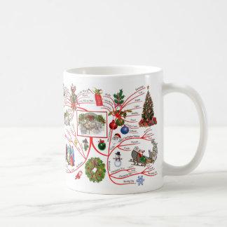 Mapa de mente de la taza 2 del navidad