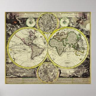 Mapa de Viejo Mundo del siglo XVII - viaje antiguo Póster