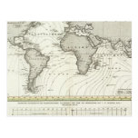 mapa del atlas de la Marea-onda Postales