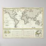 mapa del atlas de la Marea-onda Póster