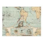 Mapa del atlas del DES Erdinnern de Thatigkeit Postales