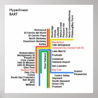 Mapa del BARONET de Hyperlinear (blanco, etiqueta) Póster