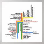 Mapa del BARONET de Hyperlinear (blanco, ninguna e Poster