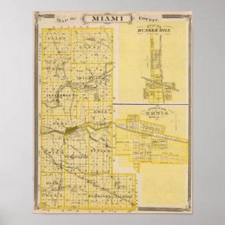 Mapa del condado de Miami Póster