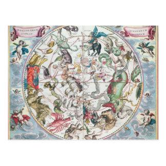 Mapa del hemisferio meridional 2 tarjeta postal