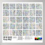 Mapa del kanji póster