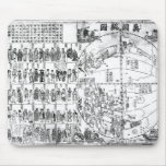 Mapa del mundo, 1671 tapete de ratones