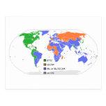 Mapa del mundo de PAL NTSC SECAM TV Postales
