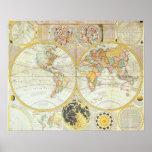 Mapa del mundo doble del hemisferio posters