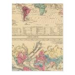 Mapa del mundo postales