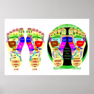 mapa del pie del reflexology impresiones