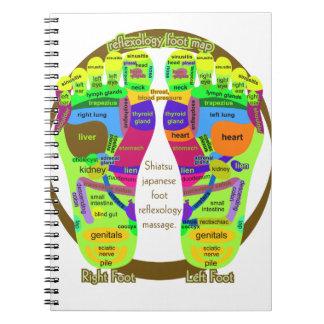 mapa del pie del reflexology libro de apuntes