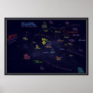 Mapa del universo de Jones de la coartada Póster