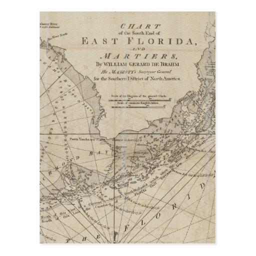 Mapa del vintage de las llaves de la Florida Postales