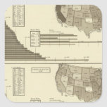 Mapa estadístico insano, idiota, ciego pegatina cuadrada