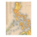 Mapa etnográfico ningunos 3 postal