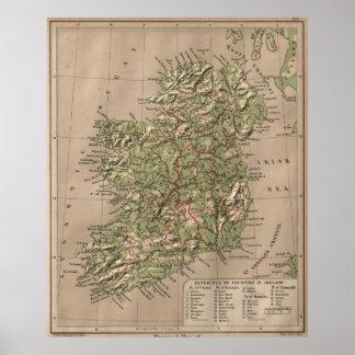 Mapa físico del vintage de Irlanda (1880) Poster