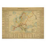 Mapa hidrográfico de Europa Póster